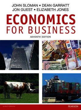 John Sloman Economics 7th Edition Pdf